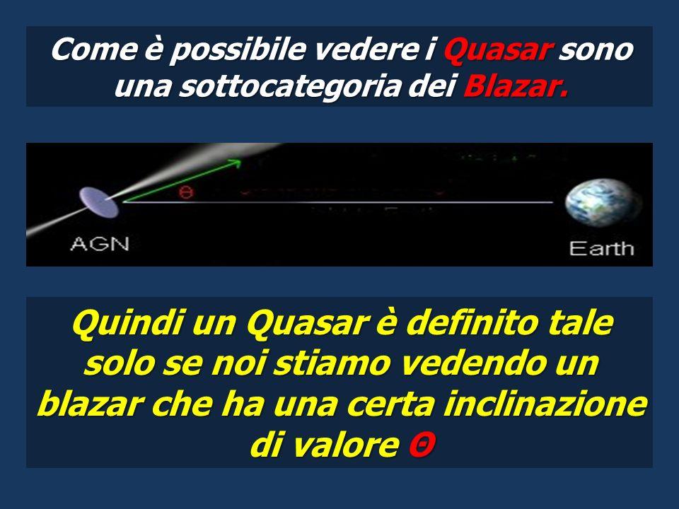 Come è possibile vedere i Quasar sono una sottocategoria dei Blazar. Quindi un Quasar è definito tale solo se noi stiamo vedendo un blazar che ha una