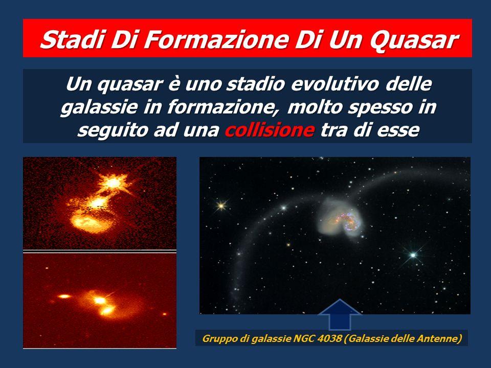 Stadi Di Formazione Di Un Quasar Un quasar è uno stadio evolutivo delle galassie in formazione, molto spesso in seguito ad una collisione tra di esse Gruppo di galassie NGC 4038 (Galassie delle Antenne)