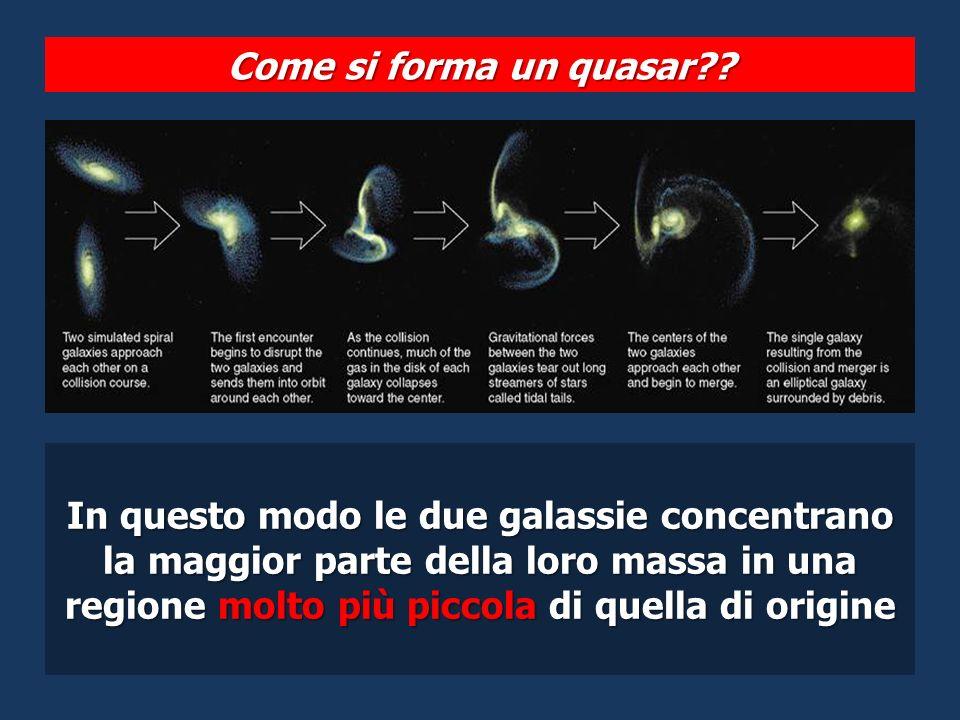 Come si forma un quasar?? In questo modo le due galassie concentrano la maggior parte della loro massa in una regione molto più piccola di quella di o