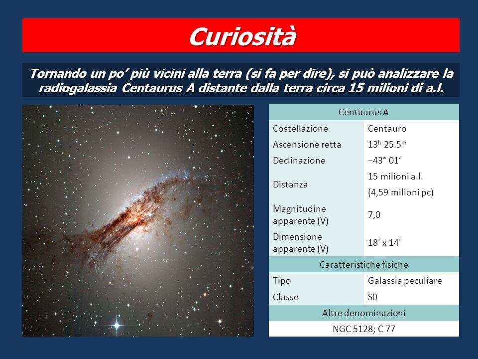 Tornando un po più vicini alla terra (si fa per dire), si può analizzare la radiogalassia Centaurus A distante dalla terra circa 15 milioni a.l. Torna