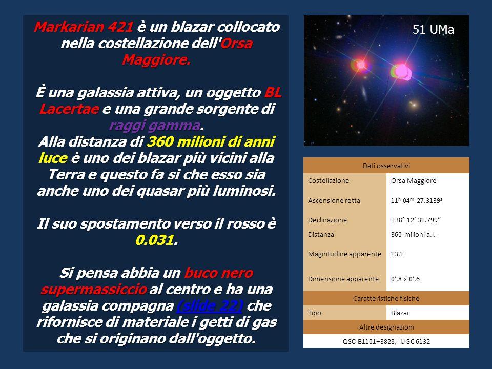 Markarian 421 è un blazar collocato nella costellazione dell'Orsa Maggiore. È una galassia attiva, un oggetto BL Lacertae e una grande sorgente di rag