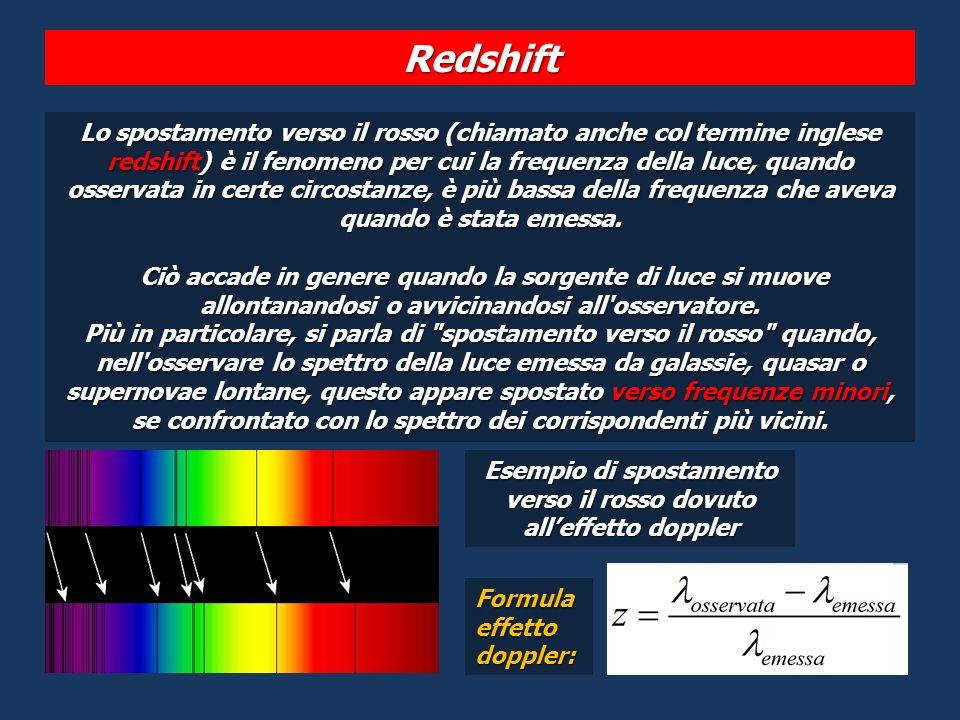 Redshift Lo spostamento verso il rosso (chiamato anche col termine inglese redshift) è il fenomeno per cui la frequenza della luce, quando osservata in certe circostanze, è più bassa della frequenza che aveva quando è stata emessa.