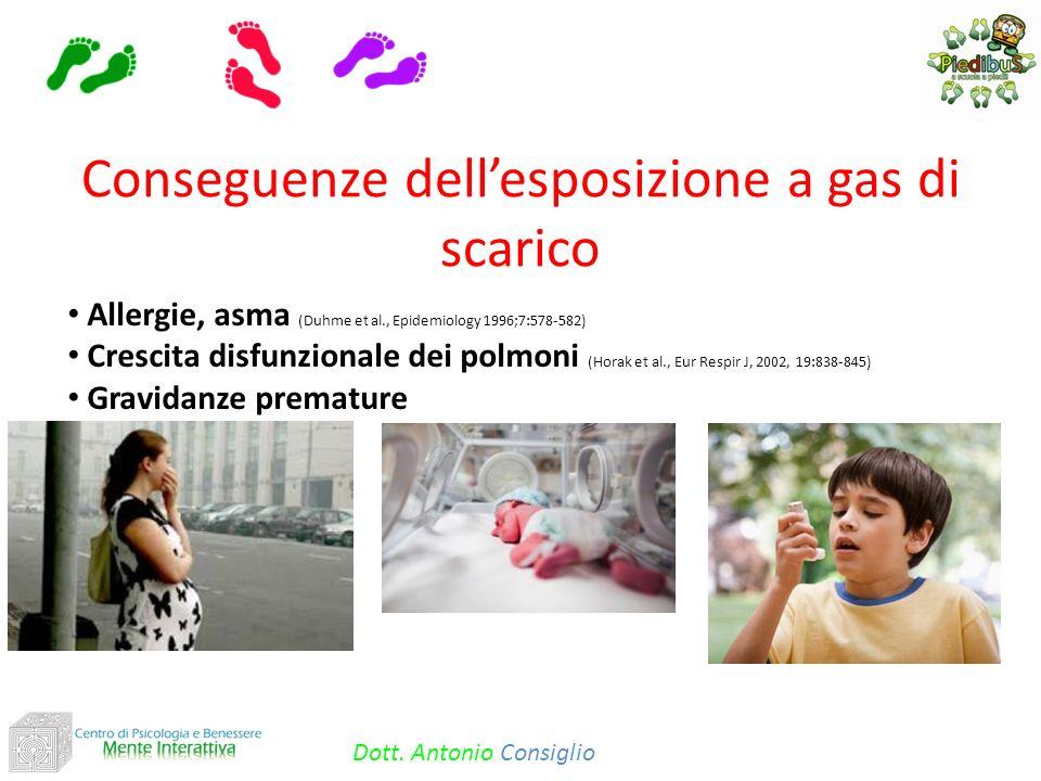 Tosse, catarro e bronchiti persistenti, irritazione vie respiratorie (Kryzanowsky et al, Arch Envirol Healt 1992;47:107-15; Stieb et al, Environ Healt Perspect 1996; 104:1354-60; Mortimer et al, Am J Respir Crit Care Med 2000;162:1838-45) Cancro (Knox, J Epidemiol.Community Healt;2005;59:775-760) Morte (5000 bambini in Europa) (Environmental Burden of Desease series, No.8 Copenhagen, Geneva, Rome:WHO,2004) Conseguenze dellesposizione a gas di scarico Dott.