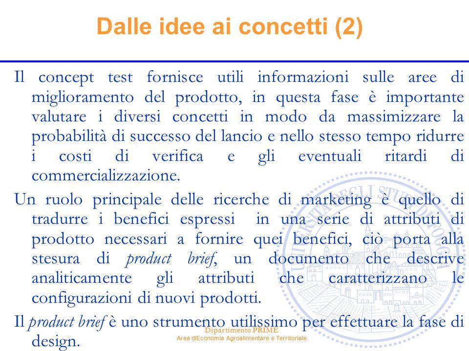 Dipartimento PRIME Area diEconomia Agroalimentare e Territoriale Dalle idee ai concetti (2) Il concept test fornisce utili informazioni sulle aree di
