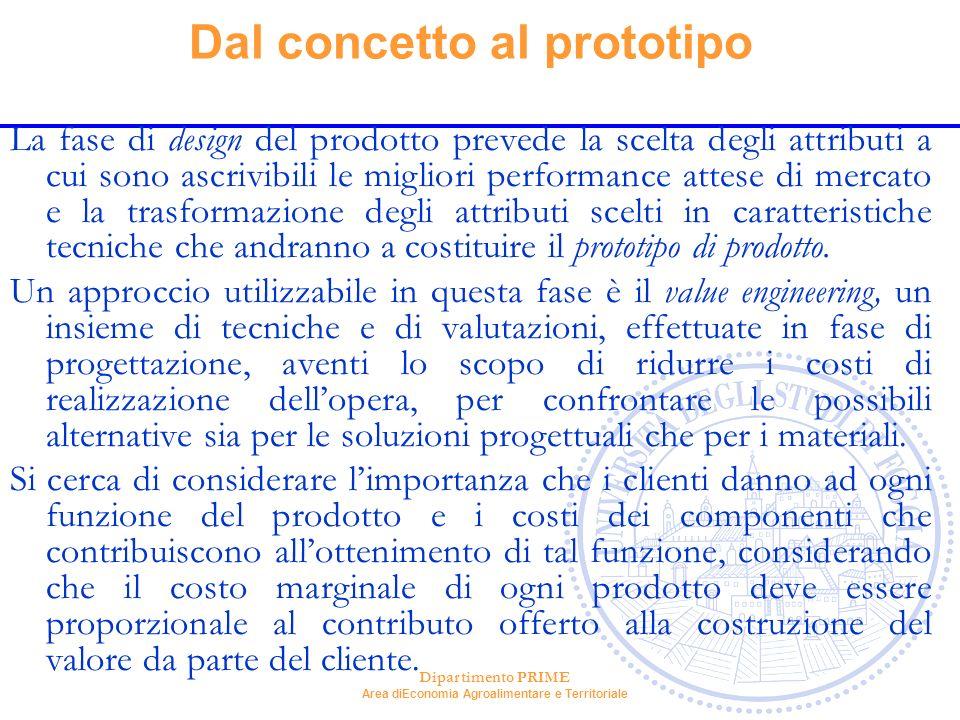 Dipartimento PRIME Area diEconomia Agroalimentare e Territoriale Dal concetto al prototipo La fase di design del prodotto prevede la scelta degli attr