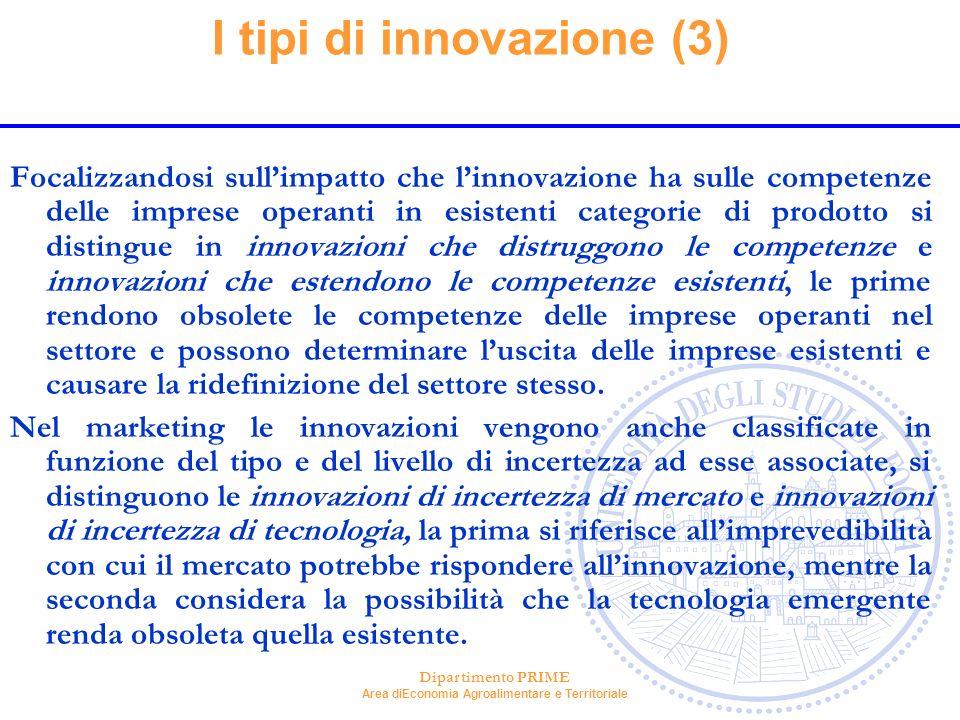 Dipartimento PRIME Area diEconomia Agroalimentare e Territoriale I tipi di innovazione (3) Focalizzandosi sullimpatto che linnovazione ha sulle compet