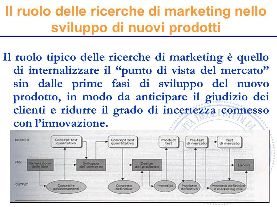 Dipartimento PRIME Area diEconomia Agroalimentare e Territoriale Il ruolo tipico delle ricerche di marketing è quello di internalizzare il punto di vi