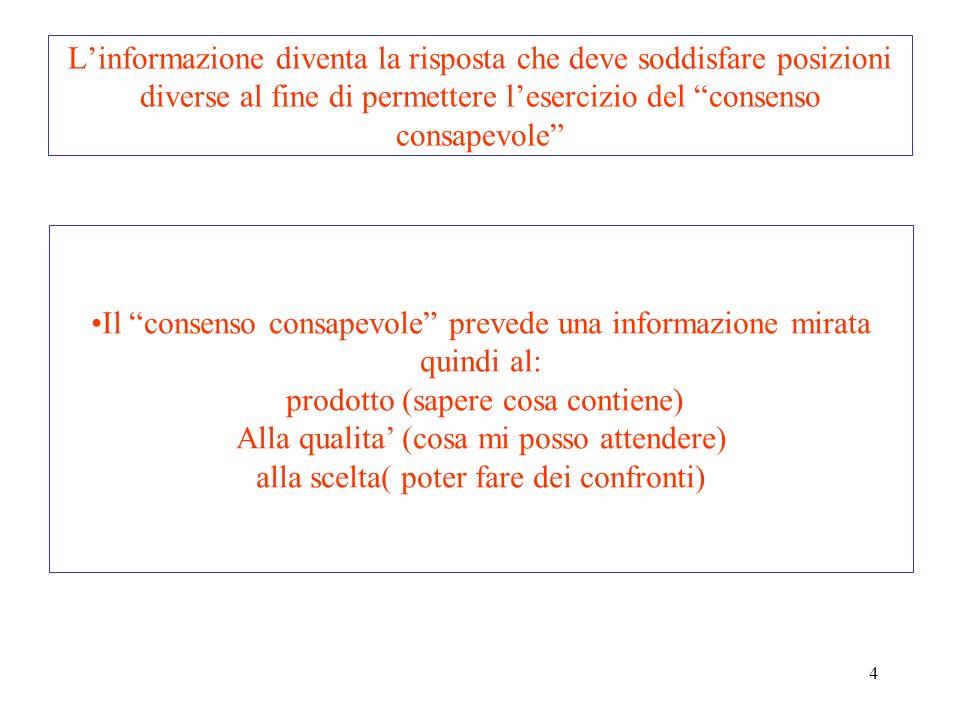 4 Linformazione diventa la risposta che deve soddisfare posizioni diverse al fine di permettere lesercizio del consenso consapevole Il consenso consap