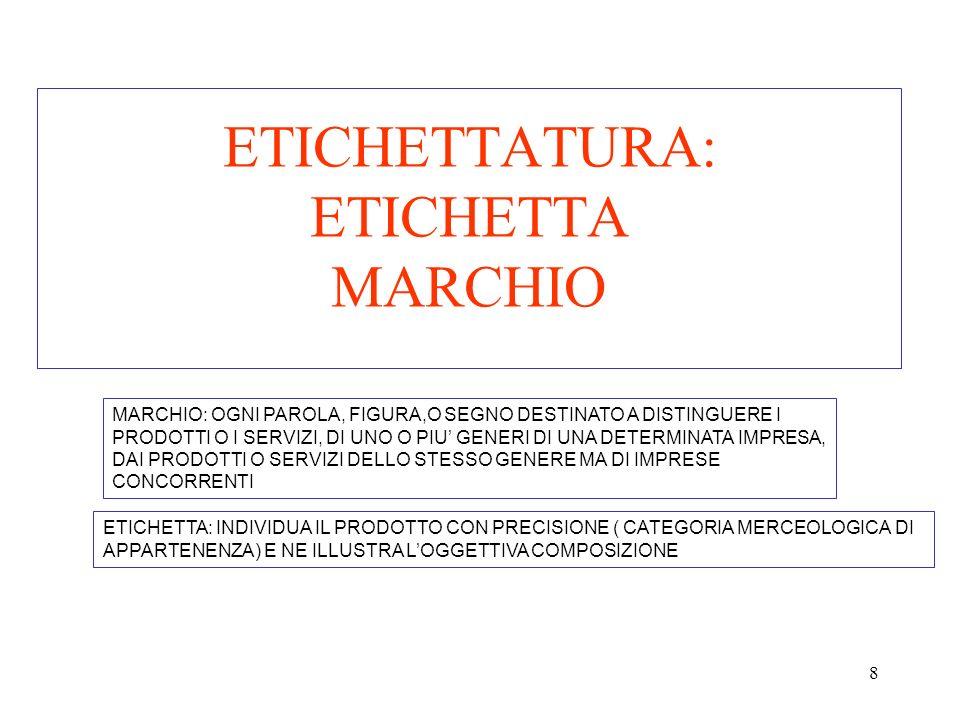 8 ETICHETTATURA: ETICHETTA MARCHIO MARCHIO: OGNI PAROLA, FIGURA,O SEGNO DESTINATO A DISTINGUERE I PRODOTTI O I SERVIZI, DI UNO O PIU GENERI DI UNA DET