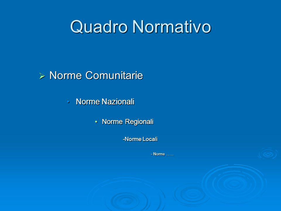 Quadro Normativo Norme Comunitarie Norme Comunitarie Norme Nazionali Norme Nazionali Norme RegionaliNorme Regionali -Norme Locali - Norme ……
