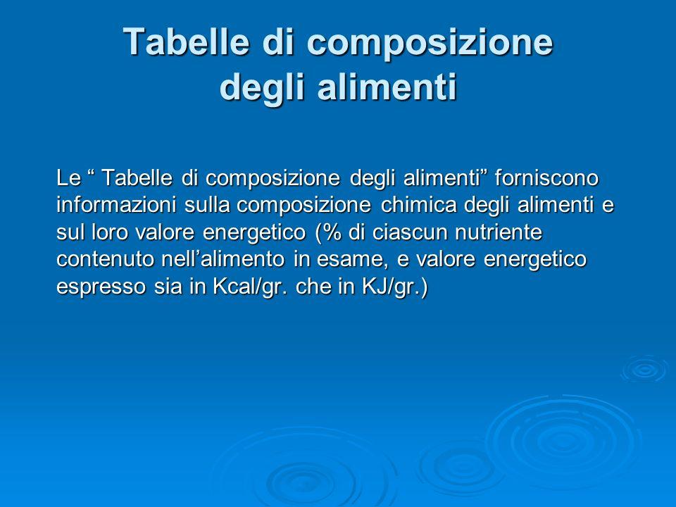 Tabelle di composizione degli alimenti Le Tabelle di composizione degli alimenti forniscono informazioni sulla composizione chimica degli alimenti e s