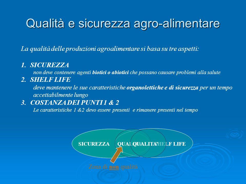 Qualità e sicurezza agro-alimentare La qualità delle produzioni agroalimentare si basa su tre aspetti: 1.SICUREZZA non deve contenere agenti biotici o