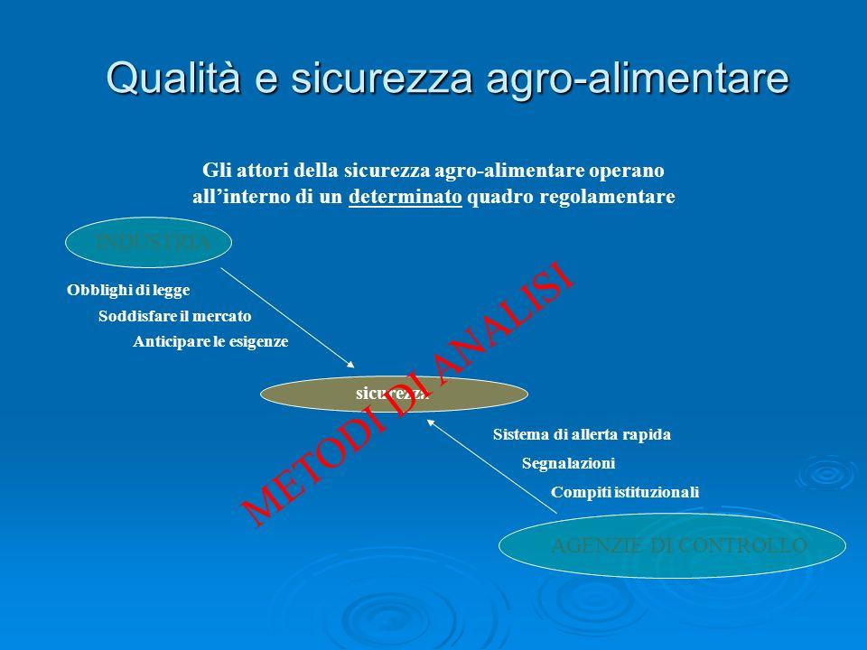 Qualità e sicurezza agro-alimentare INDUSTRIA AGENZIE DI CONTROLLO Gli attori della sicurezza agro-alimentare operano allinterno di un determinato qua