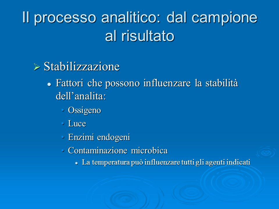 Il processo analitico: dal campione al risultato Stabilizzazione Stabilizzazione Fattori che possono influenzare la stabilità dellanalita: Fattori che