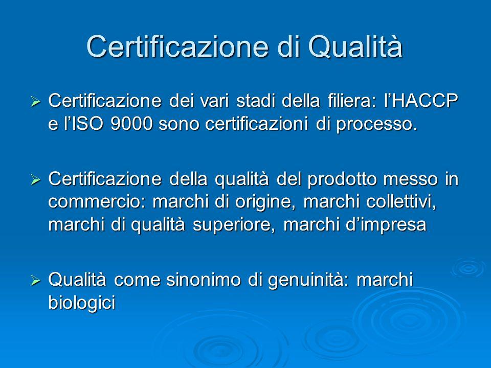 Certificazione di Qualità Certificazione dei vari stadi della filiera: lHACCP e lISO 9000 sono certificazioni di processo. Certificazione dei vari sta