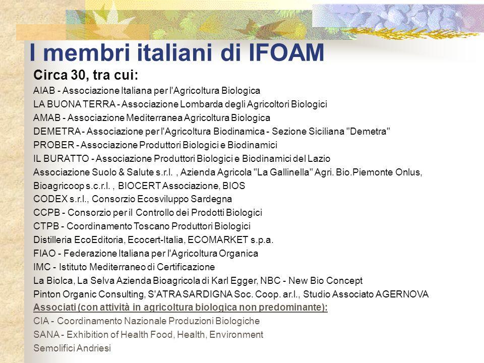 I membri italiani di IFOAM Circa 30, tra cui: AIAB - Associazione Italiana per l'Agricoltura Biologica LA BUONA TERRA - Associazione Lombarda degli Ag