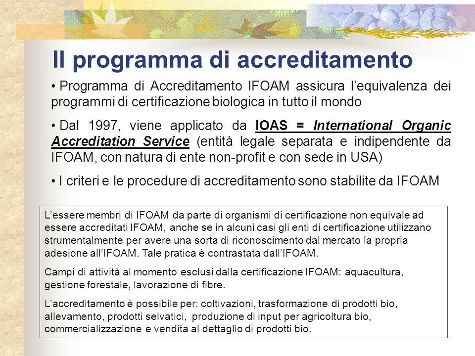 Il programma di accreditamento Programma di Accreditamento IFOAM assicura lequivalenza dei programmi di certificazione biologica in tutto il mondo Dal