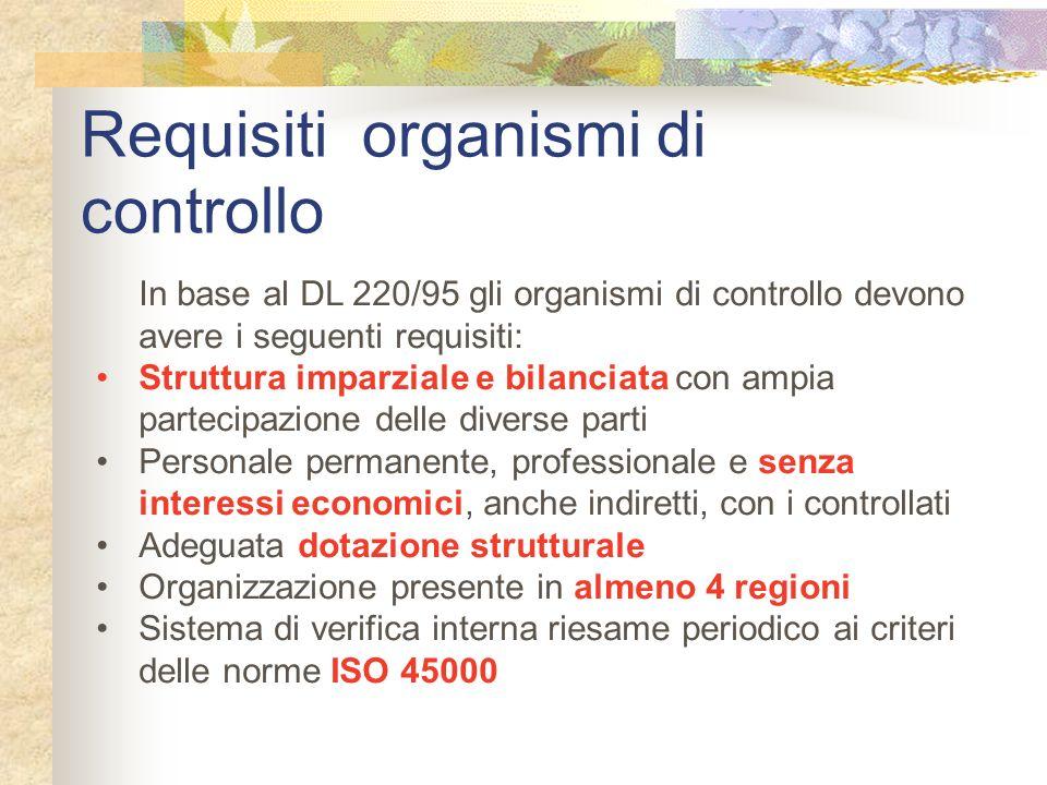 Requisiti organismi di controllo In base al DL 220/95 gli organismi di controllo devono avere i seguenti requisiti: Struttura imparziale e bilanciata
