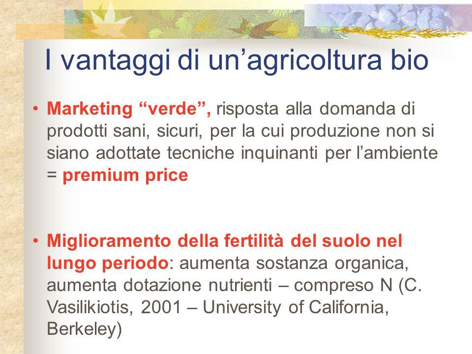 I vantaggi di unagricoltura bio Marketing verde, risposta alla domanda di prodotti sani, sicuri, per la cui produzione non si siano adottate tecniche