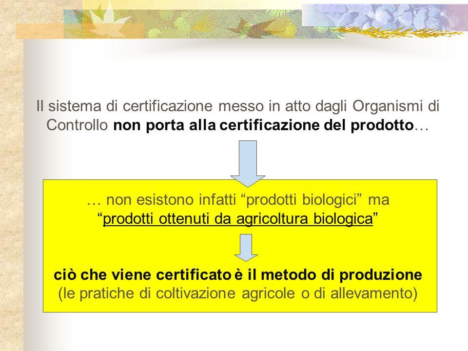 … non esistono infatti prodotti biologici maprodotti ottenuti da agricoltura biologica ciò che viene certificato è il metodo di produzione (le pratich