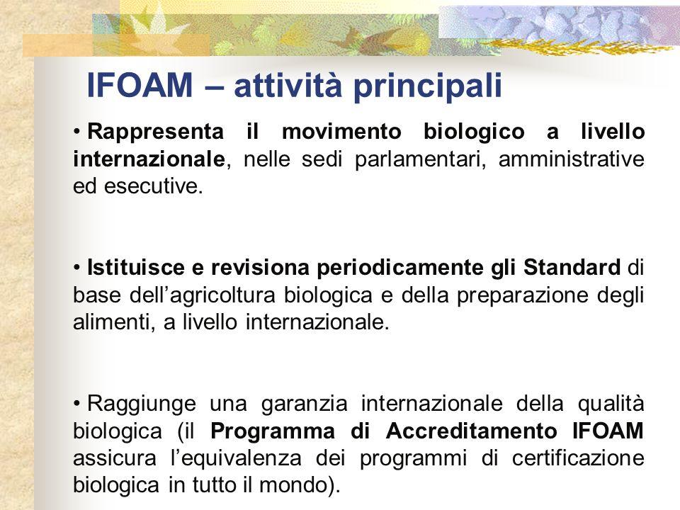 IFOAM – attività principali Rappresenta il movimento biologico a livello internazionale, nelle sedi parlamentari, amministrative ed esecutive. Istitui