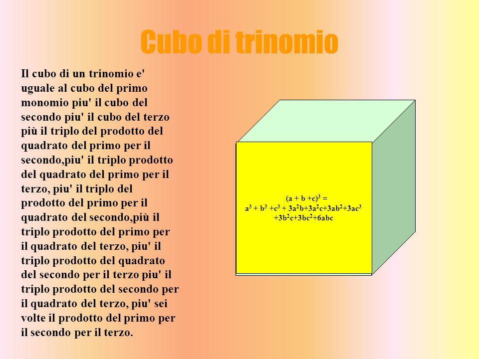 Cubo di trinomio Il cubo di un trinomio e' uguale al cubo del primo monomio piu' il cubo del secondo piu' il cubo del terzo più il triplo del prodotto