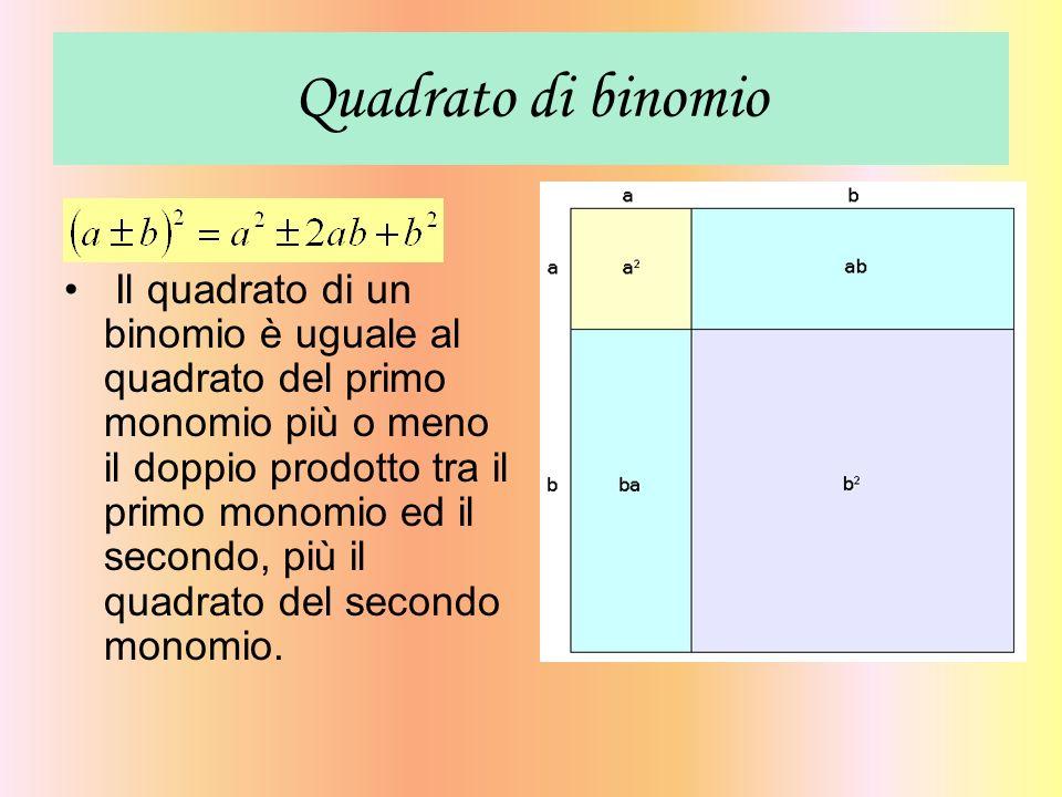 Quadrato di binomio Il quadrato di un binomio è uguale al quadrato del primo monomio più o meno il doppio prodotto tra il primo monomio ed il secondo,