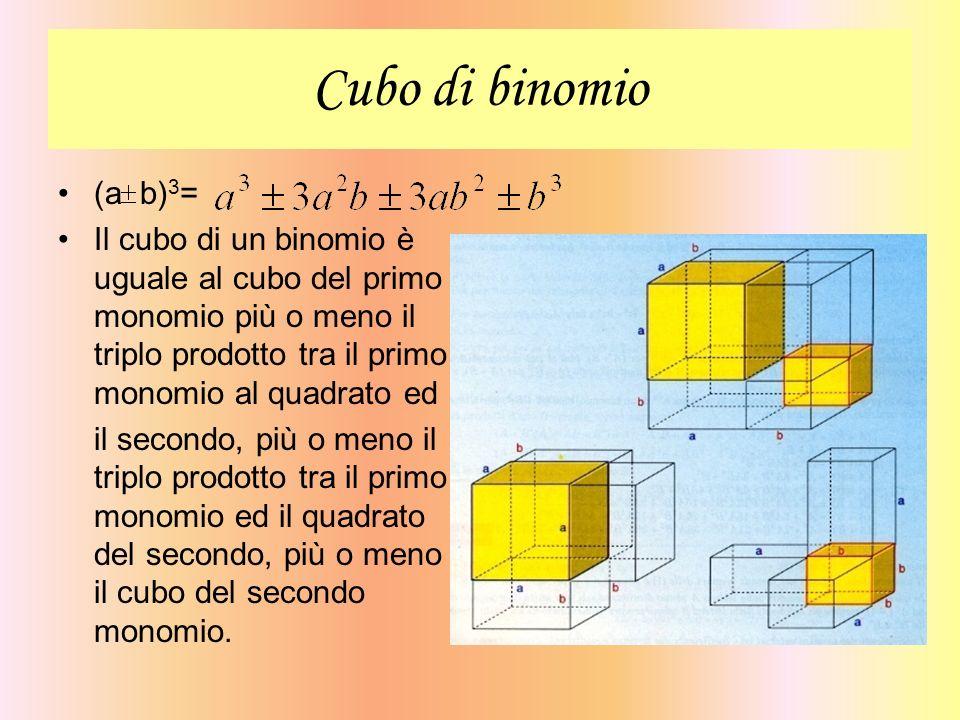 Cubo di binomio (a b) 3 = Il cubo di un binomio è uguale al cubo del primo monomio più o meno il triplo prodotto tra il primo monomio al quadrato ed i