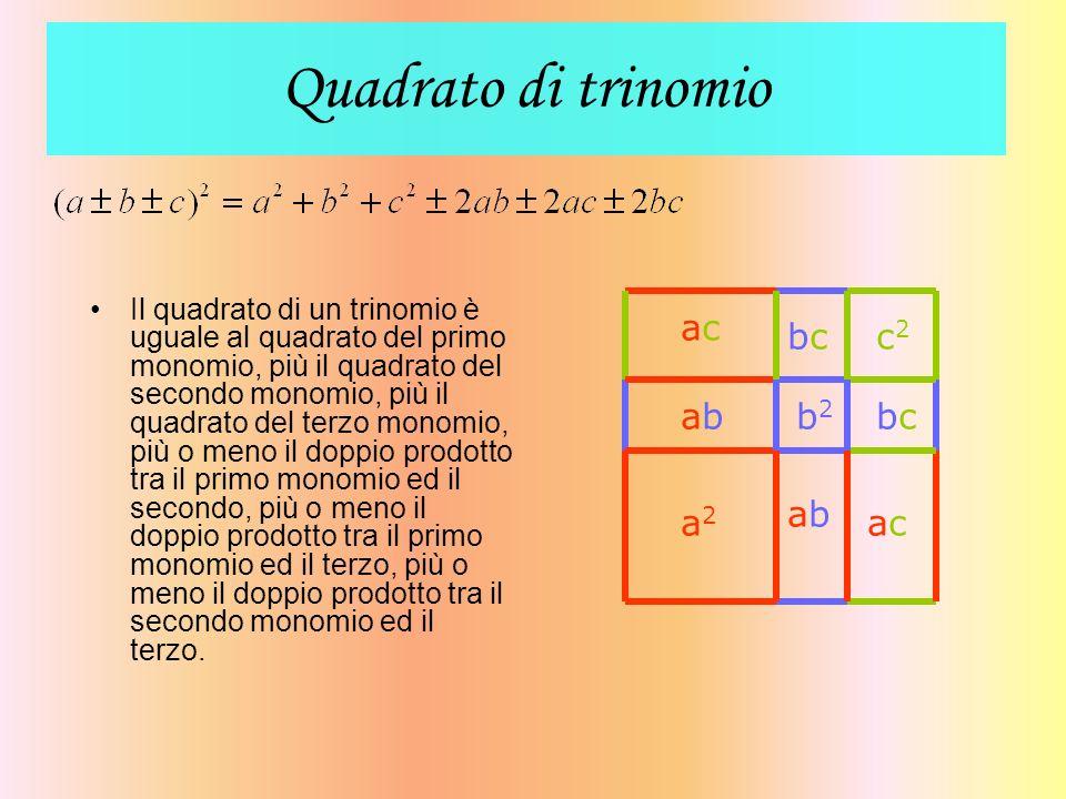 Somma per differenza (a+b)(a-b)=a 2 -b 2 il prodotto della somma di due monomi per la loro differenza è uguale alla differenza tra il quadrato del primo monomio e il quadrato del secondo monomio