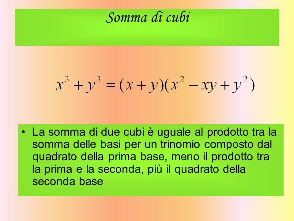 Somma di cubi La somma di due cubi è uguale al prodotto tra la somma delle basi per un trinomio composto dal quadrato della prima base, meno il prodot