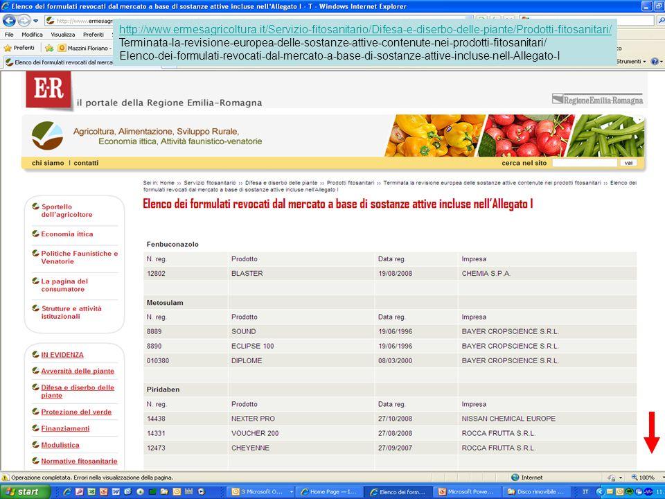 http://www.ermesagricoltura.it/Servizio-fitosanitario/Difesa-e-diserbo-delle-piante/Prodotti-fitosanitari/ Terminata-la-revisione-europea-delle-sostanze-attive-contenute-nei-prodotti-fitosanitari/ Elenco-dei-formulati-revocati-dal-mercato-a-base-di-sostanze-attive-incluse-nell-Allegato-I