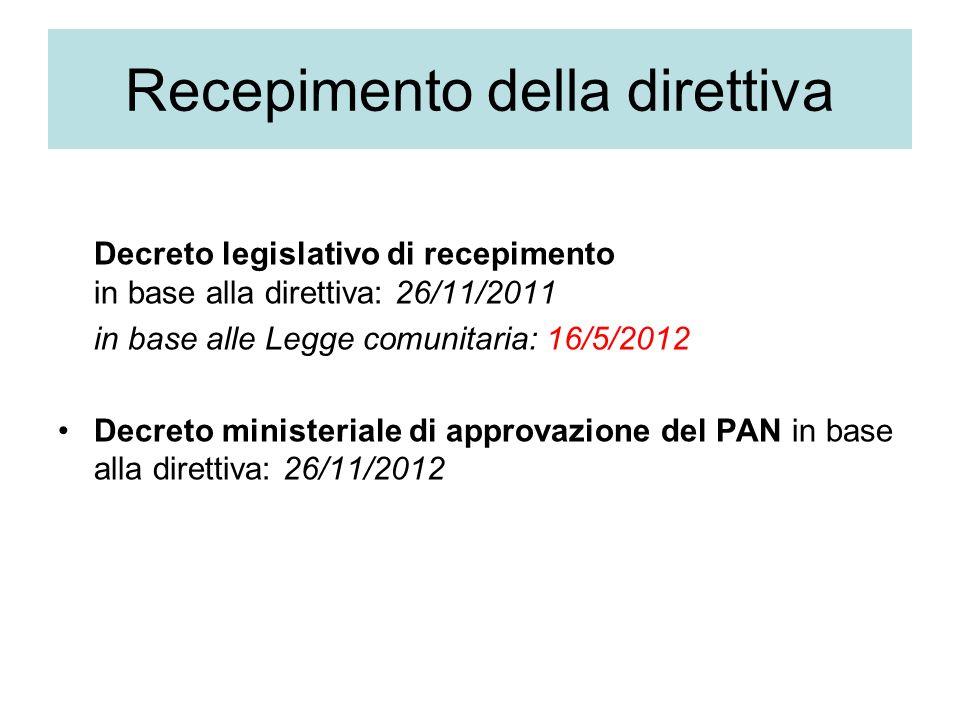 Recepimento della direttiva Decreto legislativo di recepimento in base alla direttiva: 26/11/2011 in base alle Legge comunitaria: 16/5/2012 Decreto ministeriale di approvazione del PAN in base alla direttiva: 26/11/2012