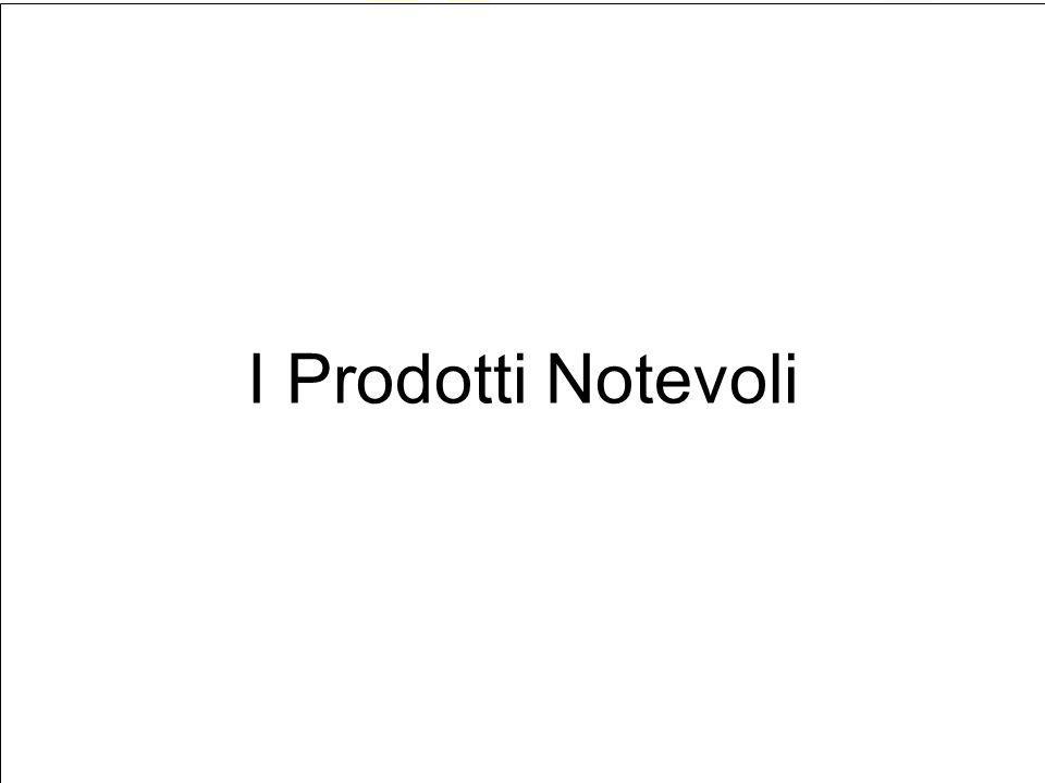 Indice I Prodotti Notevoli