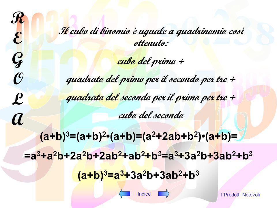 Indice I Prodotti Notevoli (a + b ) 3 = a3a3 3a 2 b 3ab 2 b3b3 Cubo del primo termine Quadrato del primo per il secondo per tre Quadrato del secondo p