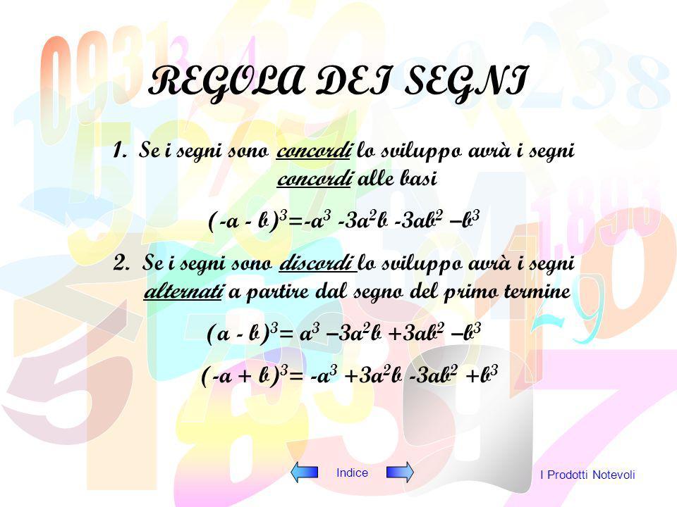 Indice I Prodotti Notevoli (a+b) 3 =(a+b) 2 (a+b)=(a 2 +2ab+b 2 ) (a+b)= =a 3 +a 2 b+2a 2 b+2ab 2 +ab 2 +b 3 =a 3 +3a 2 b+3ab 2 +b 3 (a+b) 3 =a 3 +3a
