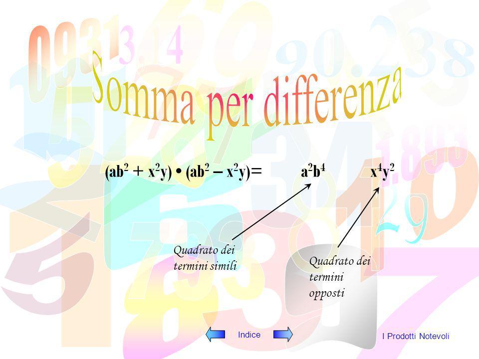 Indice I Prodotti Notevoli REGOLA DEI SEGNI 1.Se i segni sono concordi lo sviluppo avrà i segni concordi alle basi (-a - b) 3 =-a 3 -3a 2 b -3ab 2 –b