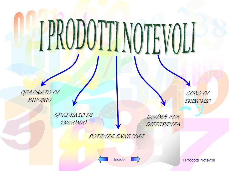Indice I Prodotti Notevoli REGOLAREGOLA La somma per differenza è uguale a: quadrato dei termini simili – il quadrato dei termini opposti