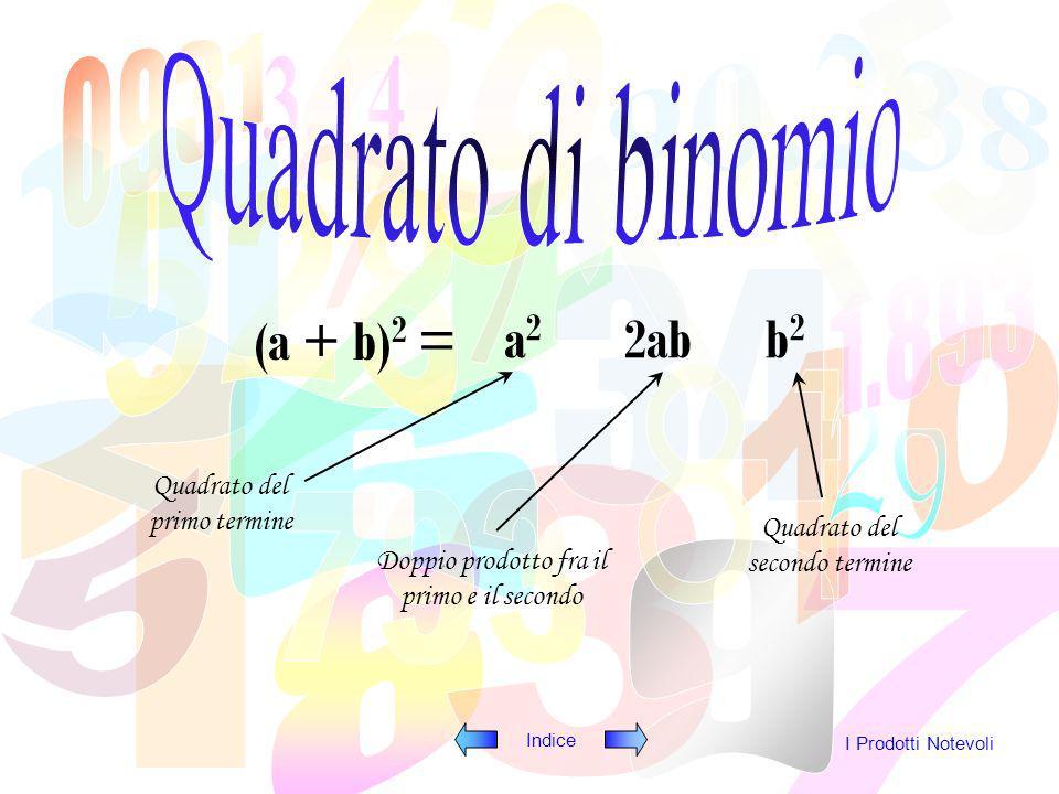 Indice I Prodotti Notevoli TRIANGOLO DI TARTAGLIA (a + b) 0 =1 (a + b) 1 =a+b (a + b) 2 =a 2 +2ab+b 2 (a + b) 3 =a 3 +3a 2 b+3ab 2 +b 3 (a + b)4=a 4 +4a 3 b+6a 2 b 2 +4ab 3 +b 4 (a + b) 5 =a 5 +5a 4 b+10a 3 b 2 +10a 2 b 3 +5ab 4 +b 5 1 1 1 1 2 1 1 3 3 1 1 4 6 4 1 1 5 10 10 5 1 1 6 15 20 15 6 1