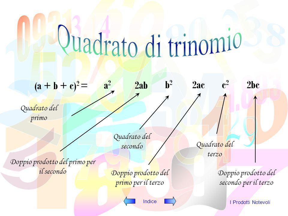 Indice I Prodotti Notevoli (3x +4y) 2 = 9X 2 +24xy +16y 2 REGOLAREGOLA Il quadrato di binomio è uguale a un trinomio così ottenuto: quadrato del primo