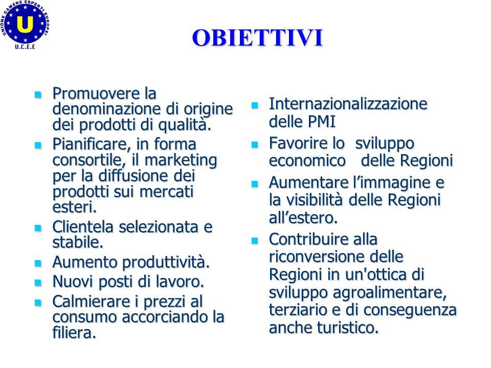 OBIETTIVI Promuovere la denominazione di origine dei prodotti di qualità.