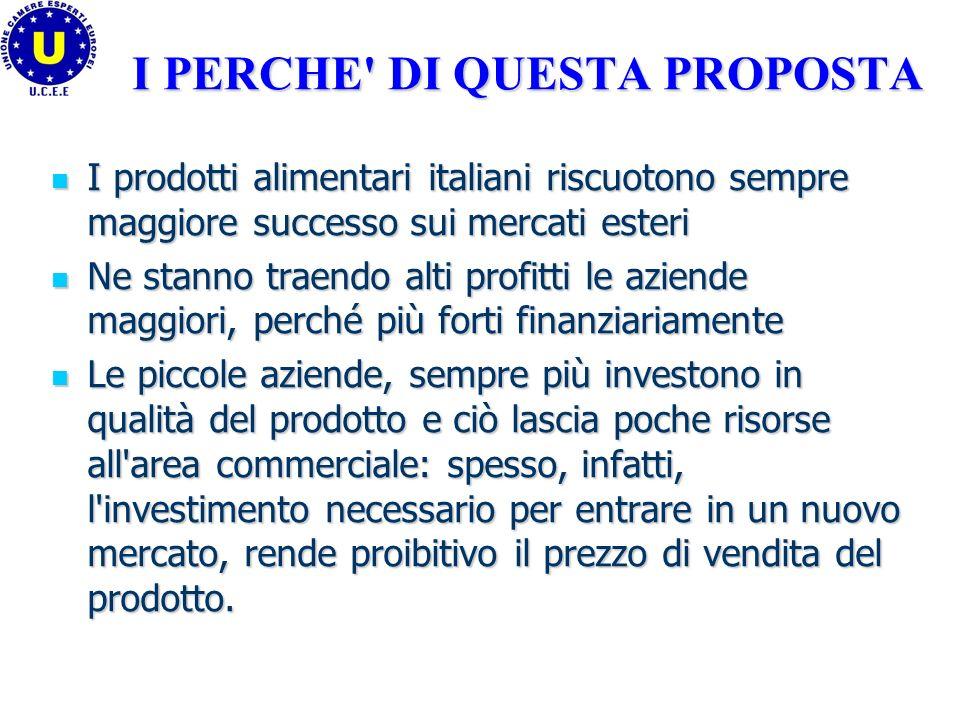 I PERCHE' DI QUESTA PROPOSTA I prodotti alimentari italiani riscuotono sempre maggiore successo sui mercati esteri I prodotti alimentari italiani risc