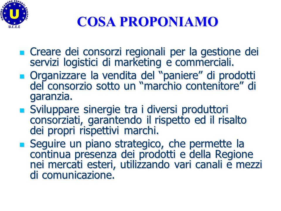 COSA PROPONIAMO Creare dei consorzi regionali per la gestione dei servizi logistici di marketing e commerciali. Creare dei consorzi regionali per la g