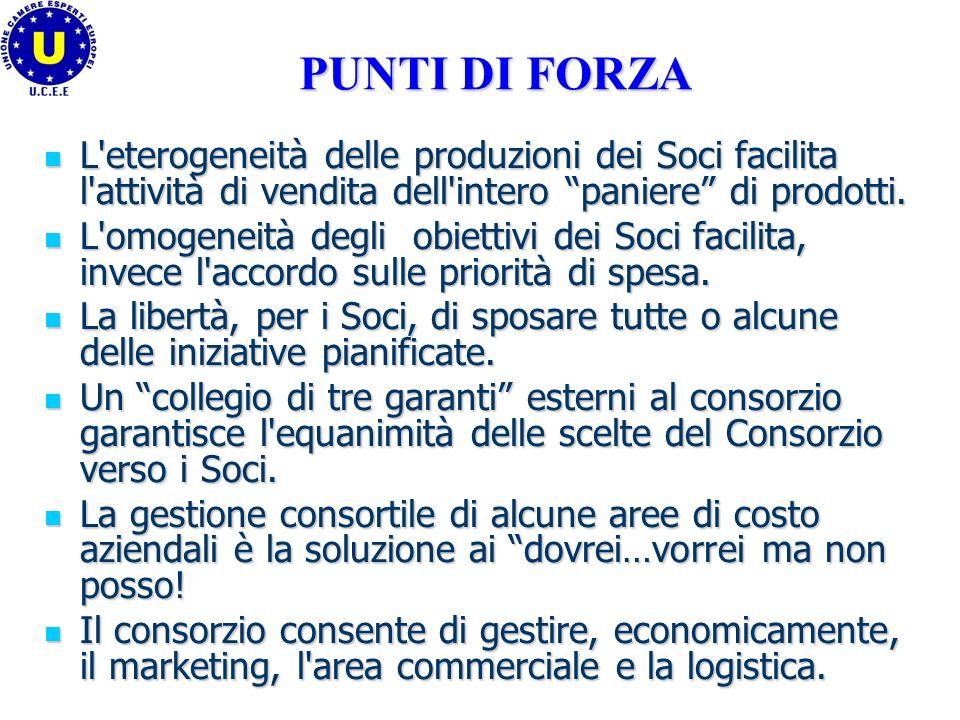 PUNTI DI FORZA L'eterogeneità delle produzioni dei Soci facilita l'attività di vendita dell'intero paniere di prodotti. L'eterogeneità delle produzion
