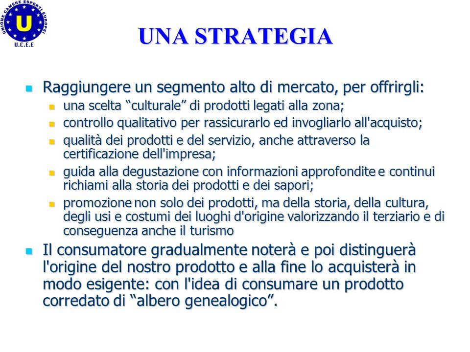 UNA STRATEGIA Raggiungere un segmento alto di mercato, per offrirgli: Raggiungere un segmento alto di mercato, per offrirgli: una scelta culturale di