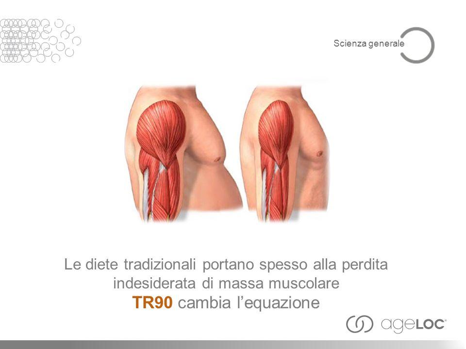 Le diete tradizionali portano spesso alla perdita indesiderata di massa muscolare TR90 cambia lequazione Scienza generale