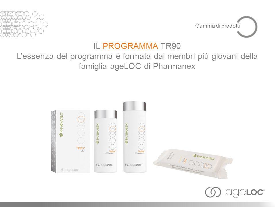 IL PROGRAMMA TR90 Lessenza del programma è formata dai membri più giovani della famiglia ageLOC di Pharmanex Gamma di prodotti
