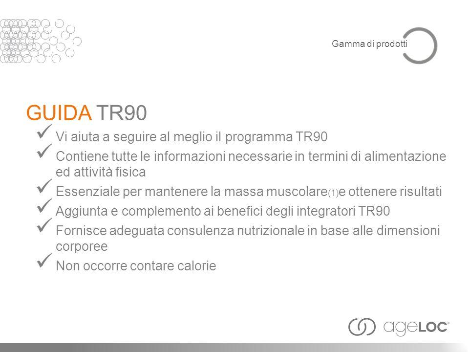 Vi aiuta a seguire al meglio il programma TR90 Contiene tutte le informazioni necessarie in termini di alimentazione ed attività fisica Essenziale per