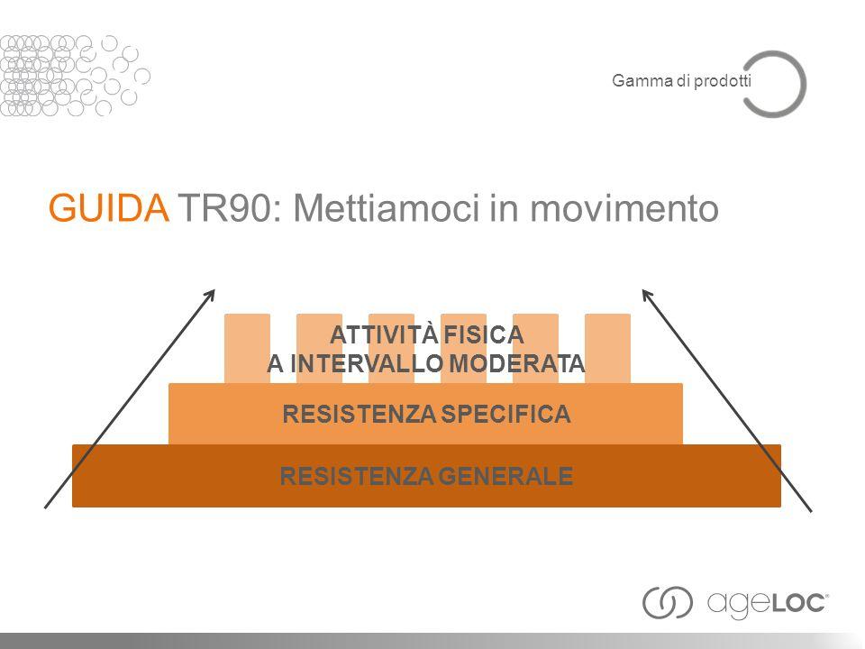 ATTIVITÀ FISICA A INTERVALLO MODERATA RESISTENZA SPECIFICA RESISTENZA GENERALE Gamma di prodotti GUIDA TR90: Mettiamoci in movimento