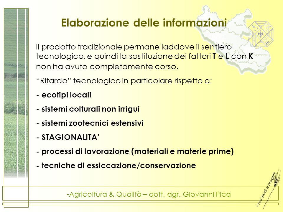 Area Studi e progetti -Agricoltura & Qualità – dott. agr. Giovanni Pica Il prodotto tradizionale permane laddove il sentiero tecnologico, e quindi la