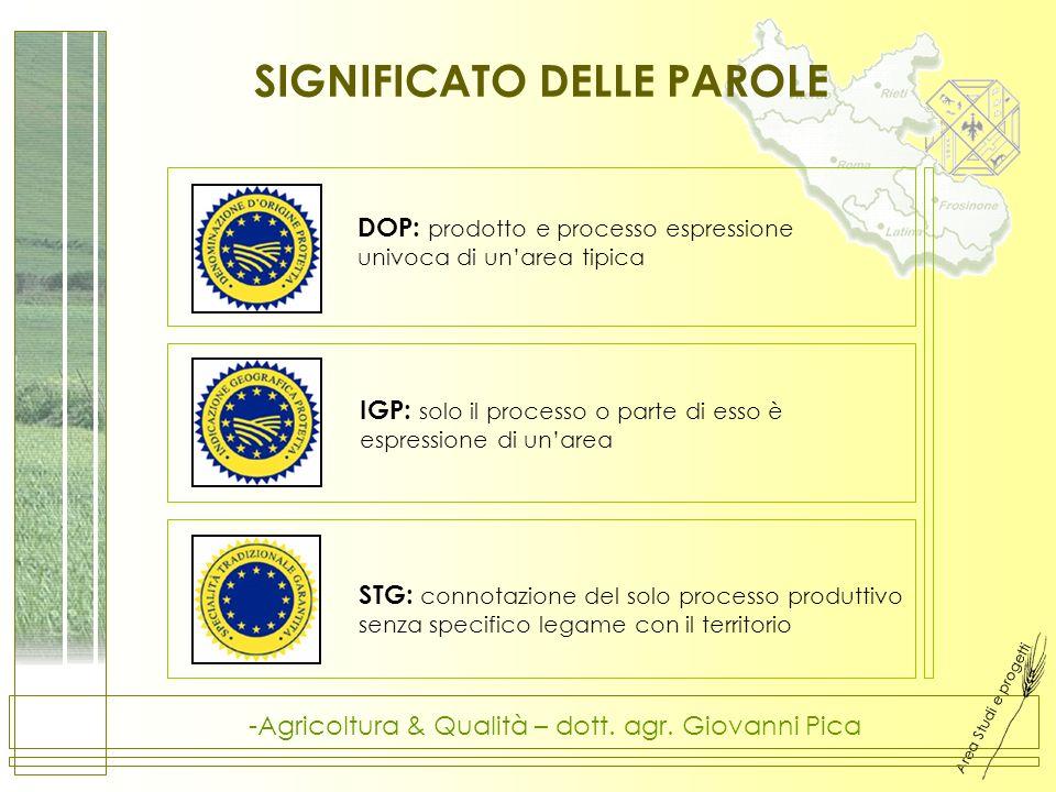 Area Studi e progetti -Agricoltura & Qualità – dott. agr. Giovanni Pica SIGNIFICATO DELLE PAROLE DOP: prodotto e processo espressione univoca di unare